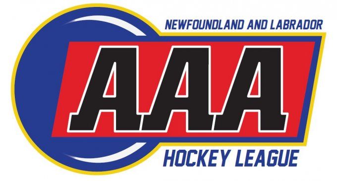 Central Thunder Minor U18 AAA Tryouts